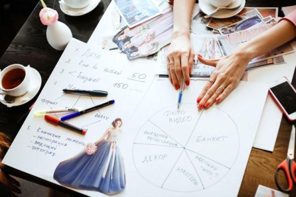 Деньги на свадьбу: кто, куда и сколько платит